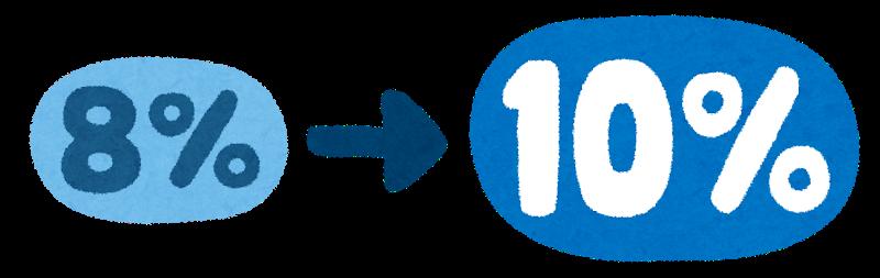 消費税8%から10%